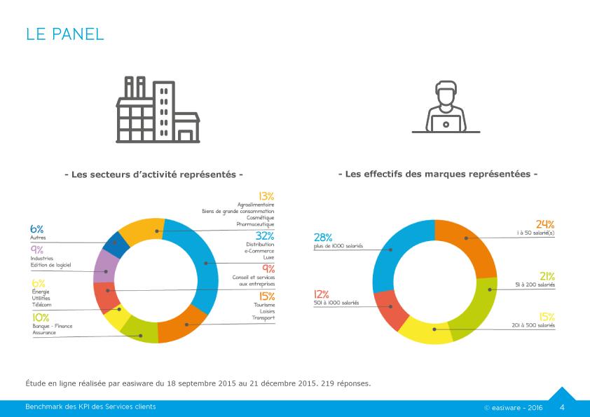 aperçu-benchmark-des-kpi-des-services-clients-2016.png